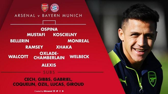 Koscielny nhan the do, Arsenal thua Bayern 2-10 sau 2 luot tran hinh anh 5