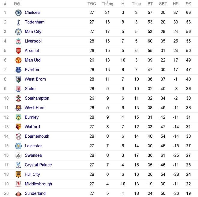 Liverpool vs Burnley (2-1): Emre Can sut xa dang cap hinh anh 1