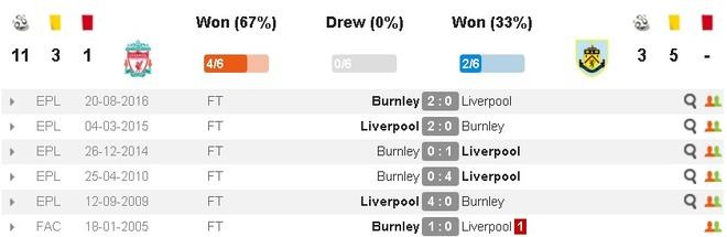 Liverpool vs Burnley (2-1): Emre Can sut xa dang cap hinh anh 4