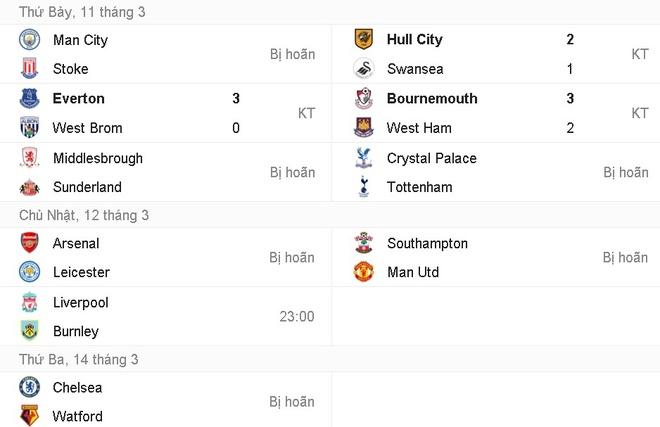 Liverpool vs Burnley (2-1): Emre Can sut xa dang cap hinh anh 3