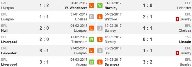 Liverpool vs Burnley (2-1): Emre Can sut xa dang cap hinh anh 5
