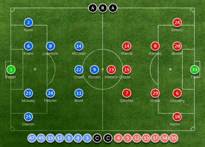 West Brom vs Arsenal (3-1): Ac mong bong bong hinh anh 6