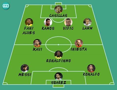 Messi, Ronaldinho sanh vai o doi hinh 8x vi dai nhat lich su bong da hinh anh 1