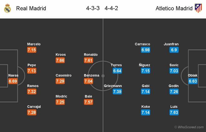 Ronaldo cung dong doi vui dua truoc derby Madrid hinh anh 9