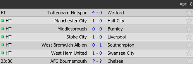 Stoke vs Liverpool (1-2): 'The Kop' ghi 2 ban trong 2 phut hinh anh 19