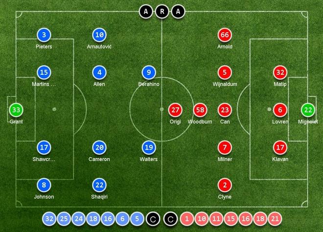 Stoke vs Liverpool (1-2): 'The Kop' ghi 2 ban trong 2 phut hinh anh 4