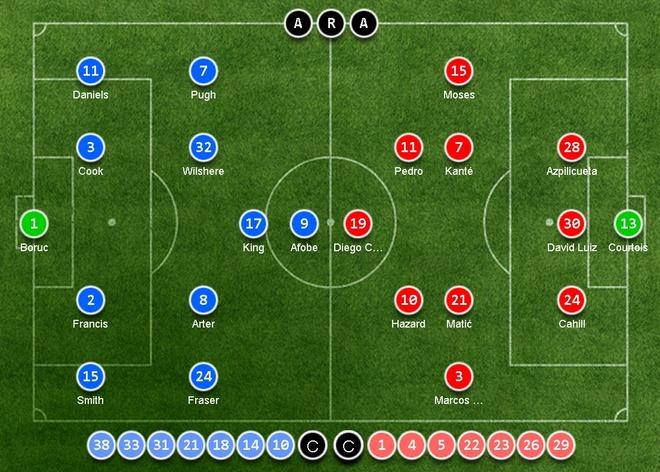 AFCB vs Chelsea (1-3): Alonso sut phat dep mat hinh anh 4