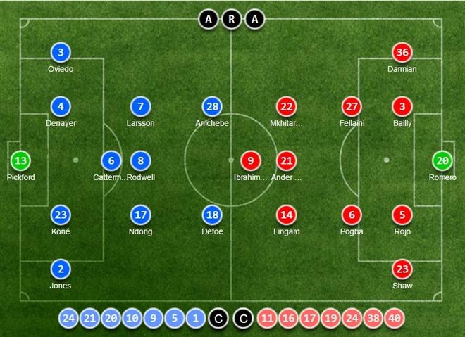 Sunderland vs Man Utd (0-3): Ibra kien tao, Rashford lap cong hinh anh 2