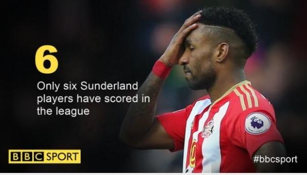 Sunderland vs Man Utd (0-3): Ibra kien tao, Rashford lap cong hinh anh 10