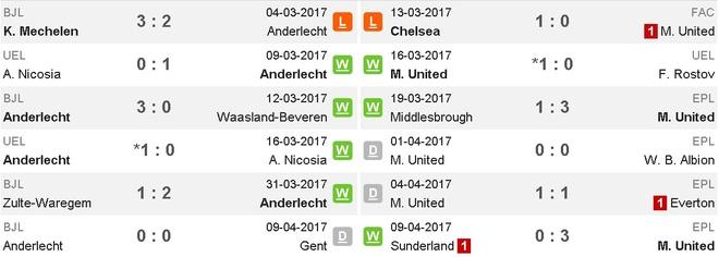 MU vs Anderlecht anh 11
