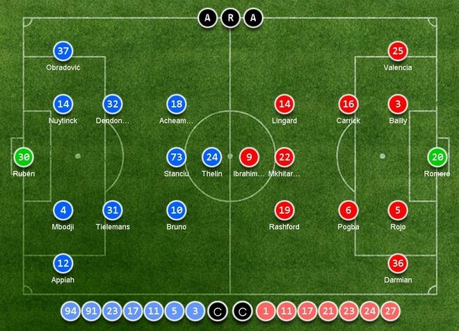 MU vs Anderlecht anh 6