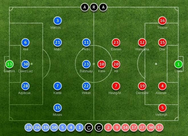 Chelsea vs Tottenham (4-2): Khoanh khac sieu sao hinh anh 4