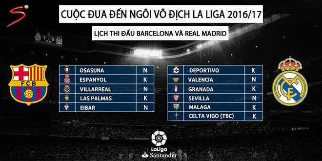 Mon do choi hinh Messi khien CDV Real tuc toi hinh anh 3