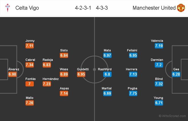Mourinho don 2 tru cot tro lai truoc ban ket Europa League hinh anh 7