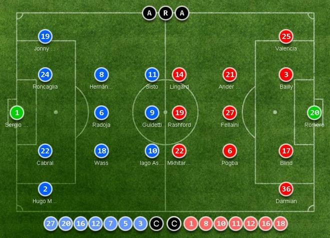 Truc tiep Celta vs Man Utd anh 7