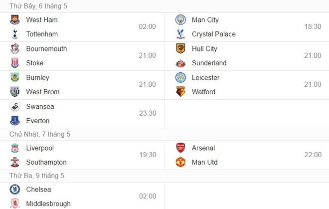 Man Utd lan at Arsenal o doi hinh ket hop dai chien vong 36 NH Anh hinh anh 13