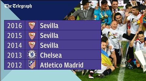 Truc tiep Celta vs Man Utd anh 15
