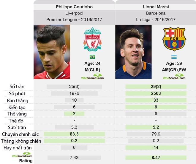 Tu choi luong 700.000 euro, Messi quyet roi Barca? hinh anh 2