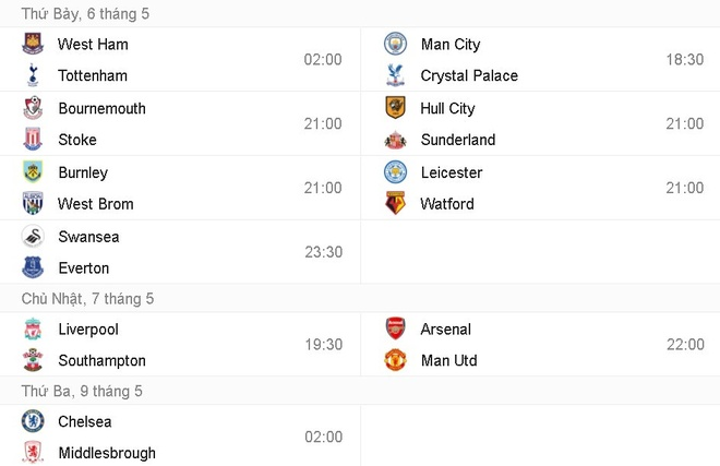 10 sao tre Man Utd san sang doi dau Arsenal cuoi tuan nay hinh anh 11