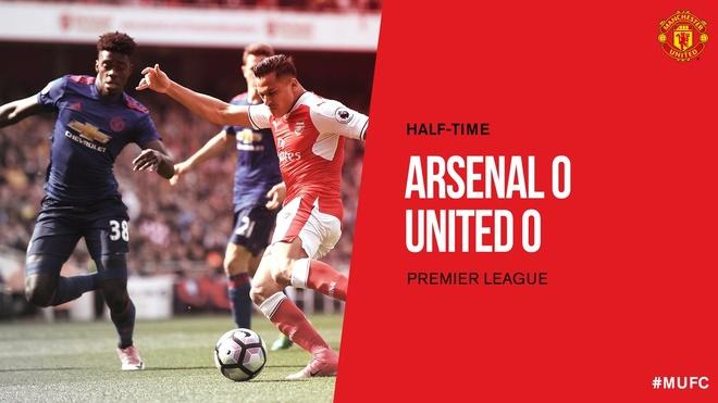 Truc tiep Arsenal vs MU anh 25