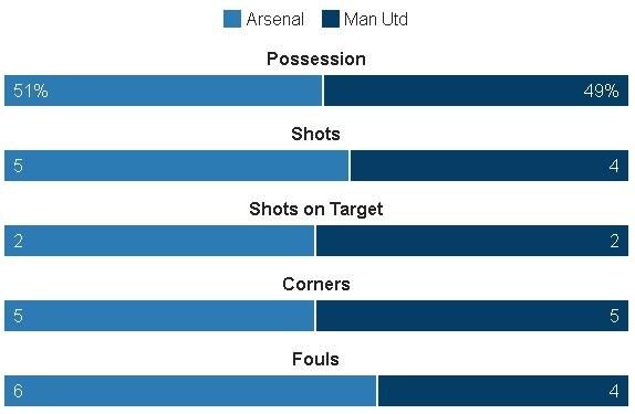Truc tiep Arsenal vs MU anh 26
