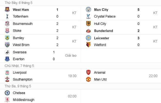 MU xem nhe dai chien Arsenal: Mourinho goi 4 sao tre hinh anh 8