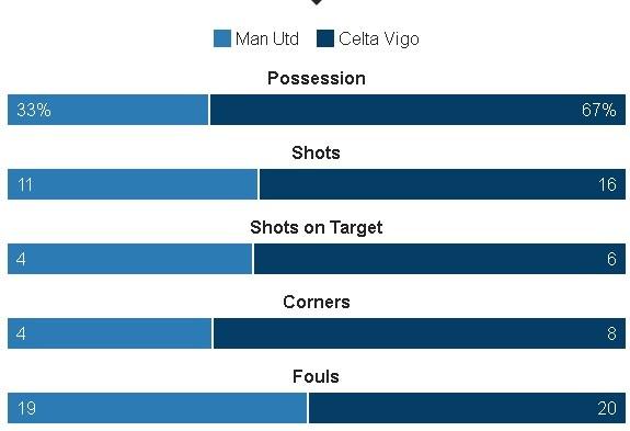 Fellaini toa sang dua MU vao chung ket Europa League hinh anh 32