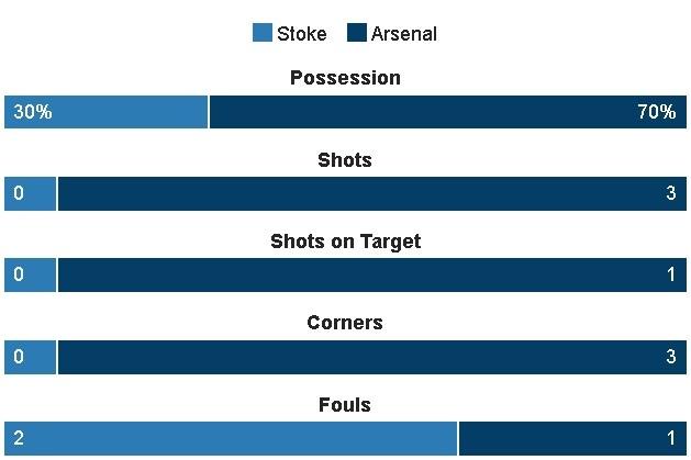 Giroud lap cu dup dua Arsenal tien sat top 4 hinh anh 11