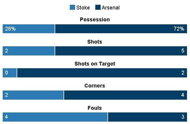 Giroud lap cu dup dua Arsenal tien sat top 4 hinh anh 15