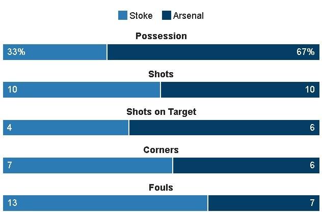 Giroud lap cu dup dua Arsenal tien sat top 4 hinh anh 23