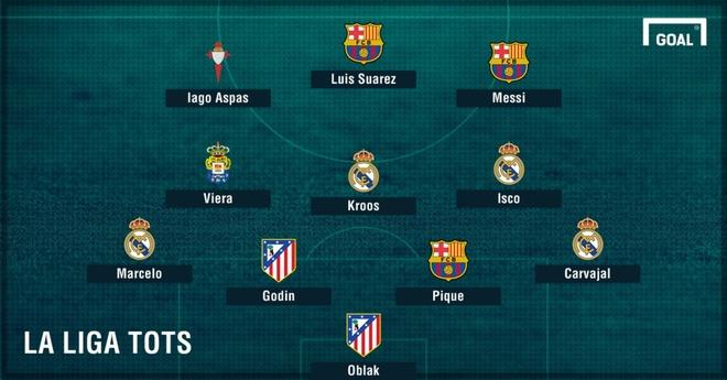 Ronaldo lap cu dup, Real cham mot tay vao chuc vo dich La Liga hinh anh 5
