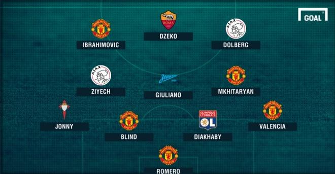 Doi hinh hay nhat Europa League: Vinh danh nha vo dich hinh anh 12