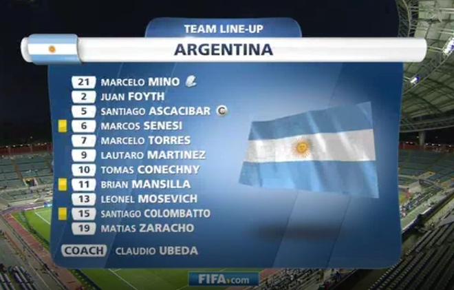 U20 Argentina mo toang canh cua vao vong trong sau tran thang 5 sao hinh anh 11