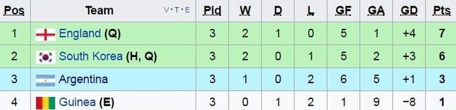 U20 Argentina mo toang canh cua vao vong trong sau tran thang 5 sao hinh anh 3