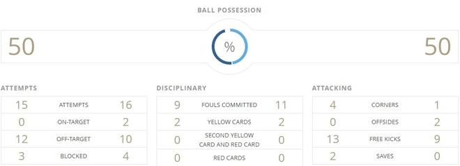 U20 Uruguay vs U20 Nam Phi (0-0): An mieng tra mieng hinh anh 9