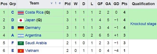 U20 Uruguay vs U20 Nam Phi (0-0): An mieng tra mieng hinh anh 2