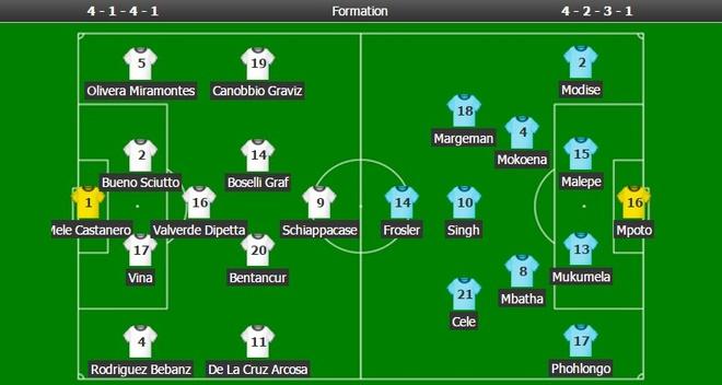 U20 Uruguay vs U20 Nam Phi (0-0): An mieng tra mieng hinh anh 5