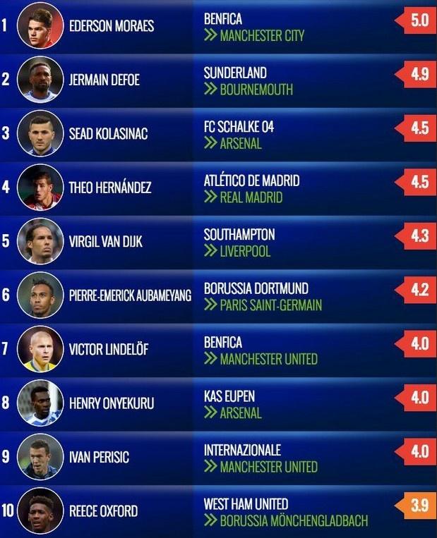 Chuyen nhuong 5/6: Hazard thua nhan kha nang sang Real Madrid hinh anh 2