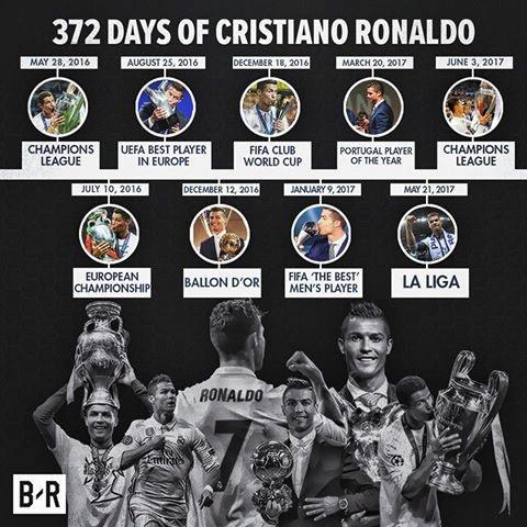 Con trai Ronaldo gianh cu dup danh hieu o giai tre hinh anh 2