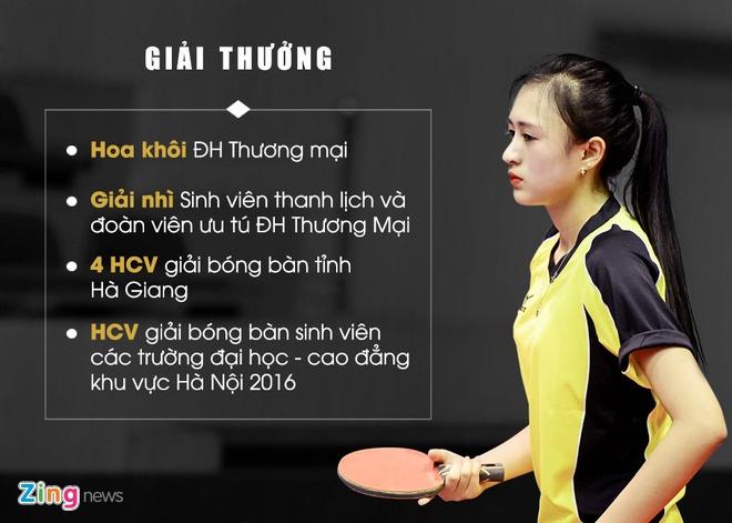 Hot girl bong ban: 'Minh uoc duoc thi dau SEA Games' hinh anh 2