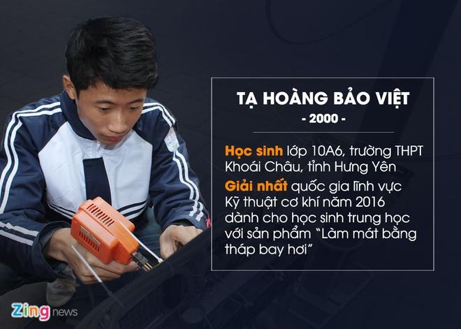 Nam sinh Hung Yen sang che may dieu hoa bao ve moi truong hinh anh 1
