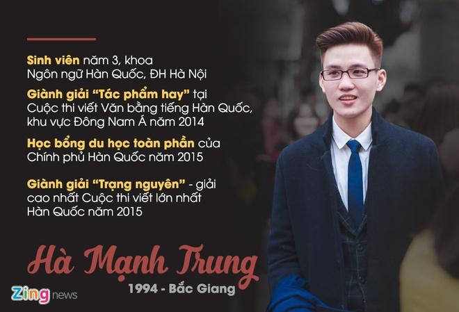 9X Viet gianh giai Trang nguyen tai Han Quoc hinh anh 1