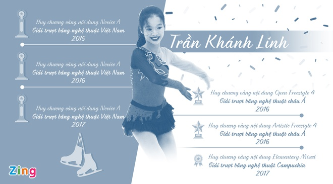 Tran Khanh Linh: Danh doi tuoi tho de la so 1 truot bang Viet Nam hinh anh 4