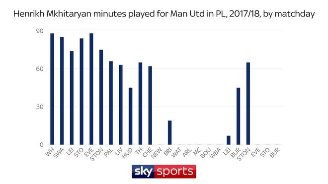 Co so nao de Mkhitaryan lot xac tai Arsenal? hinh anh 2