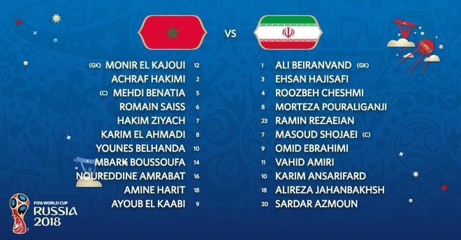 Morocco 0-1 Iran: Hau ve Morocco phan luoi nha dung phut cuoi hinh anh 3