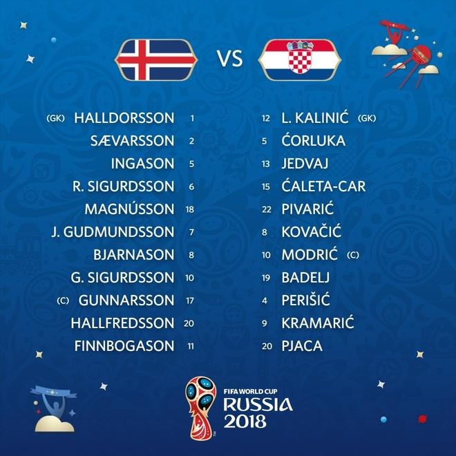 Ivan Perisic len tieng, Croatia thang kich tinh Iceland hinh anh 9