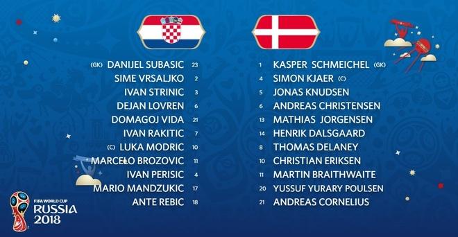 Modric da hong phat den, Croatia thang nghet tho sau loat luan luu hinh anh 9