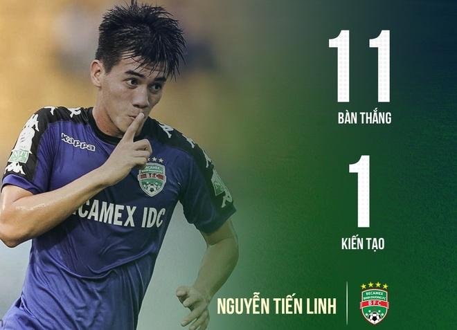 Quang Hai, Tien Linh va cac chan sut duoc ky vong cua Olympic Viet Nam hinh anh