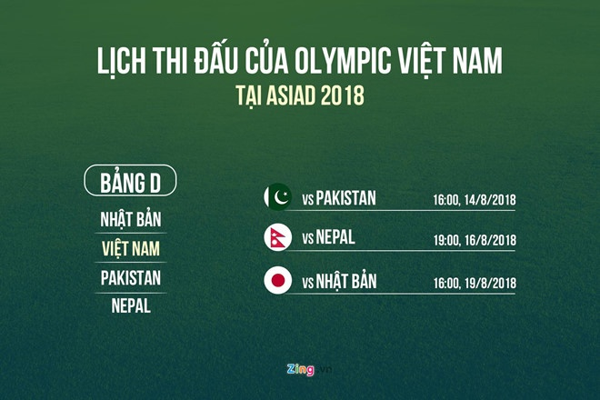 Olympic VN 3-0 Olympic Pakistan: Cong Phuong da hong 2 qua penalty hinh anh 2