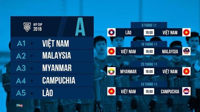 HLV Park chot danh sach du AFF Cup, duong kim Qua bong vang VN bi loai hinh anh 3